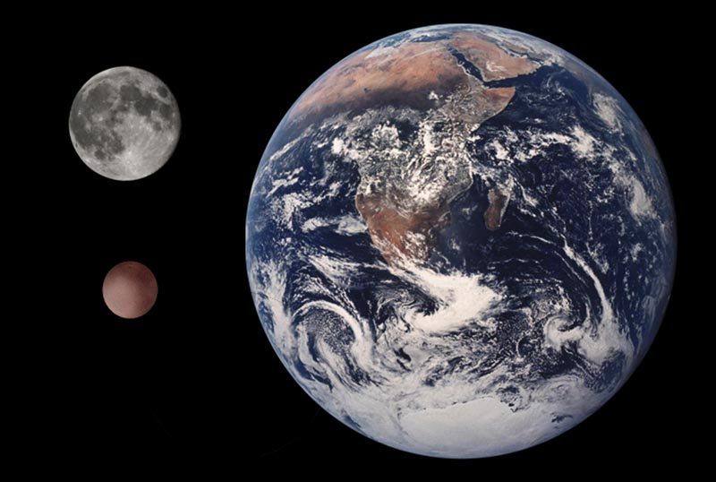 Makemake, the Moon, and the Earth