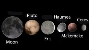 35 interesting facts about dwarf planets