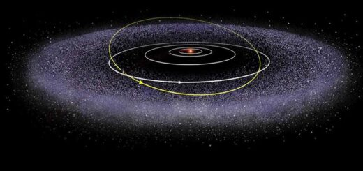 Facts about the Kuiper Belt