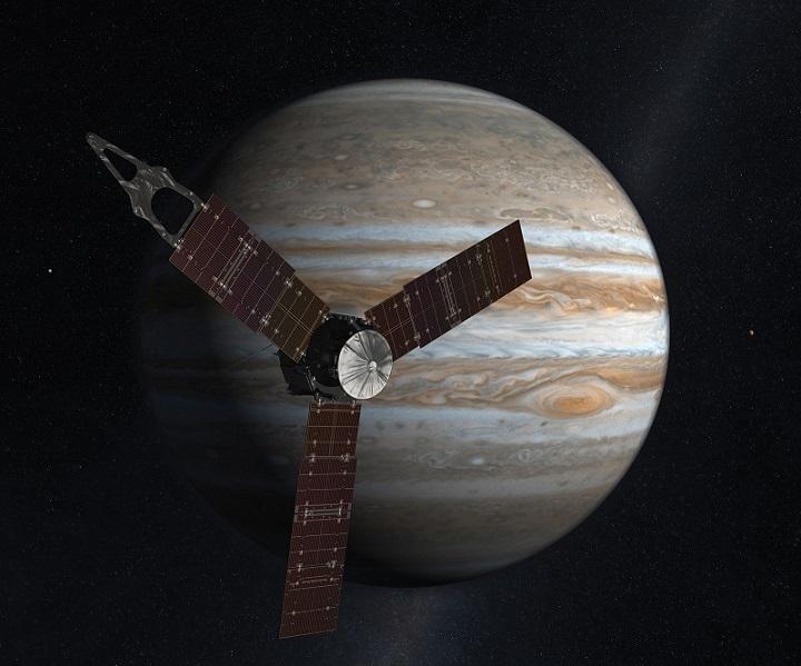 Jupiter pkanet