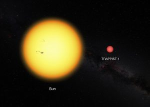 TRAPPIST-1 Star